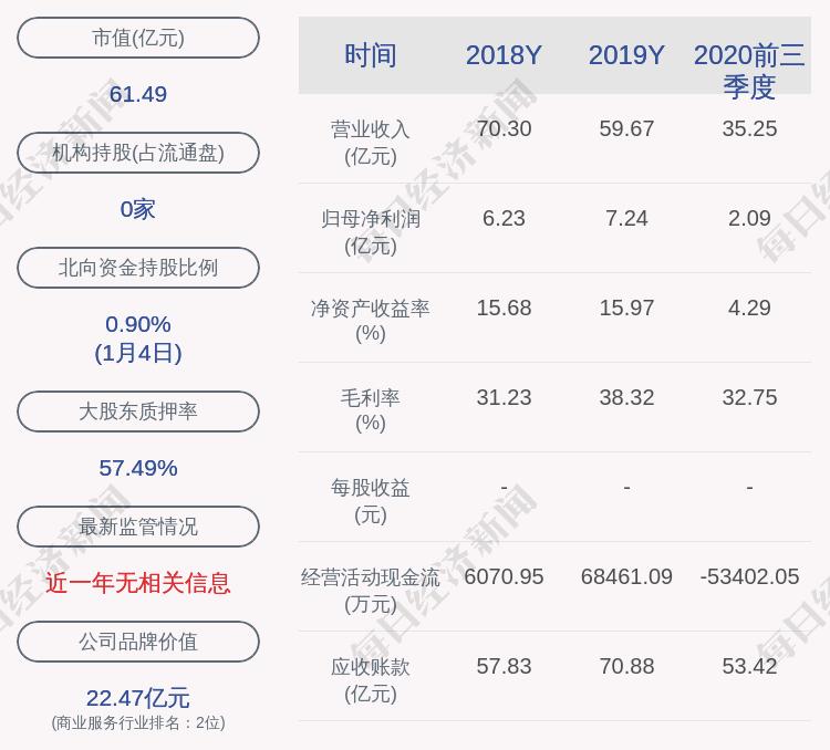 苏交科:公司控制权拟发生变更获广州市国资委批复