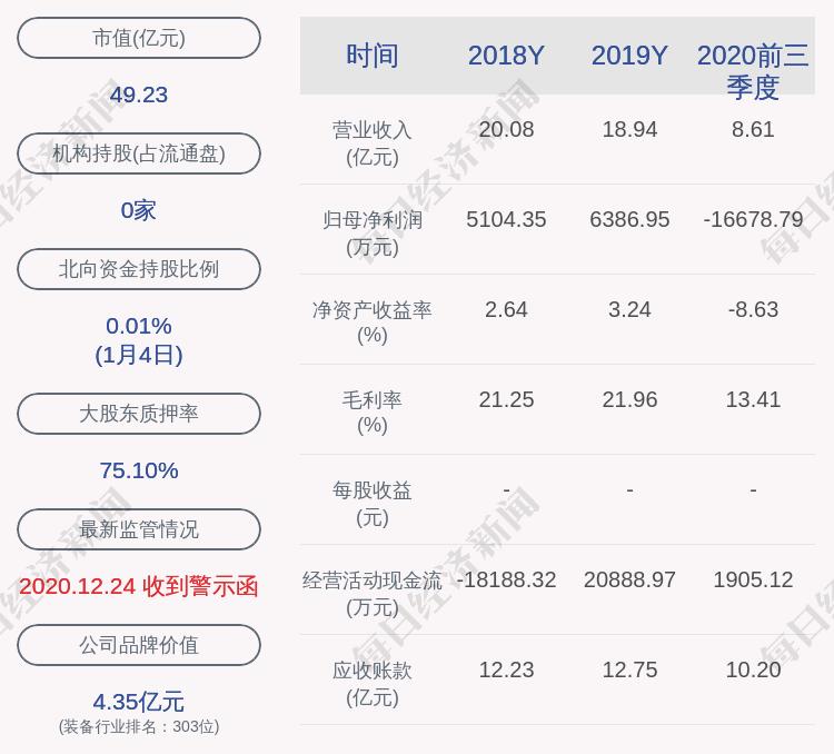 违反《创业板股票上市规则》,深交所向北京合纵科技股份有限公司发出监管函