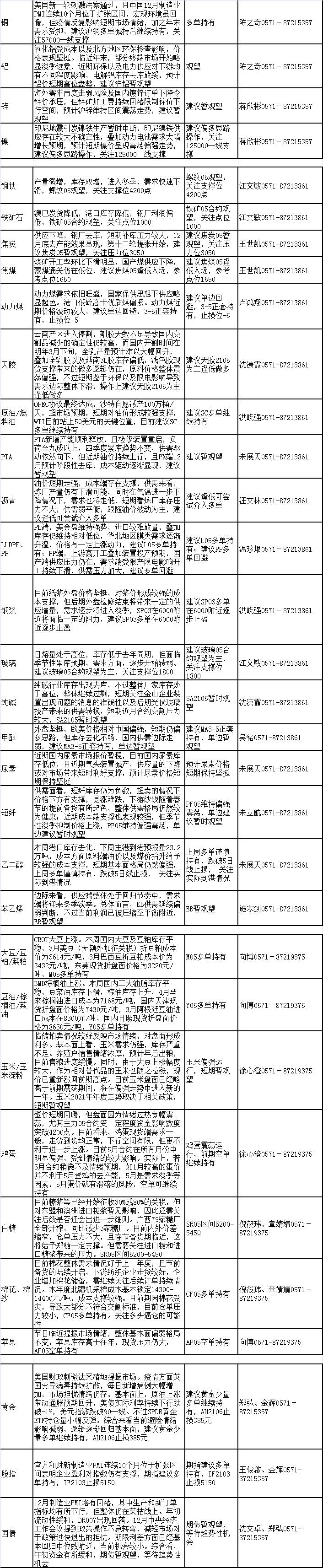 浙商期货:铁矿05暂观望,关注点位1000