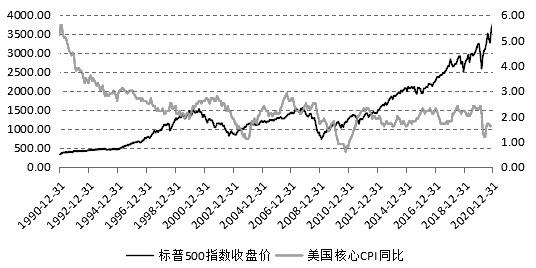 2021年美股开局收跌  警惕大调整风险