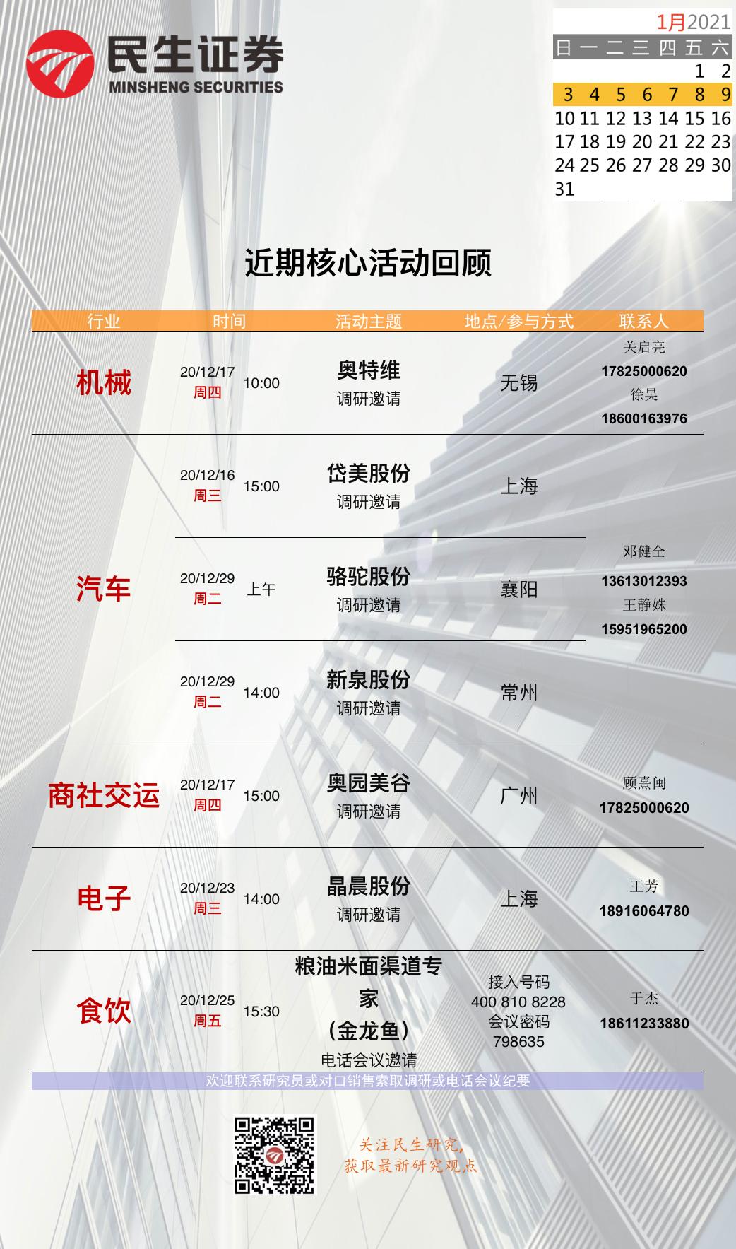 【民生证券研究院】晨会纪要20210106