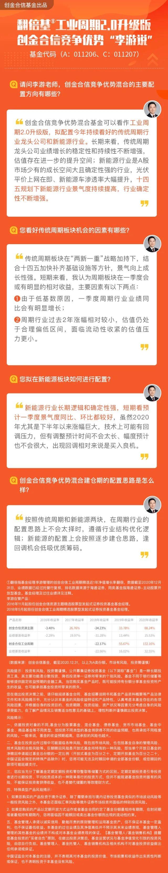 """工业周期2.0升级版,创金合信竞争优势""""李游说"""""""
