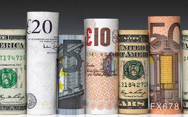美元走软令日元欧元走强,恐冲击日本和欧元区出口!以史为鉴,日银欧银或进行口头干预
