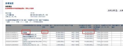 《【杏耀登陆注册】姚建辉增持2066.6万股郑州银行H股 纯投资还是战略布局?》