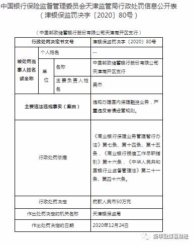 因违规办理国内保理融资业务 邮储银行三支行遭罚1