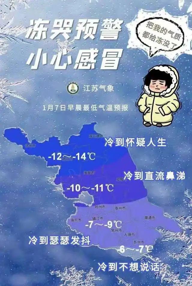 知道你冷,NJU防冻指南它来了!图片