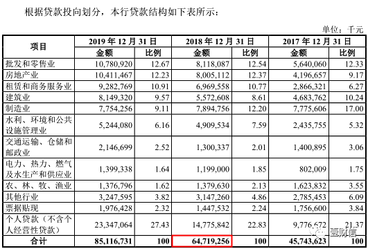 重庆三峡银行信披问题被关注,关系户成放贷大户