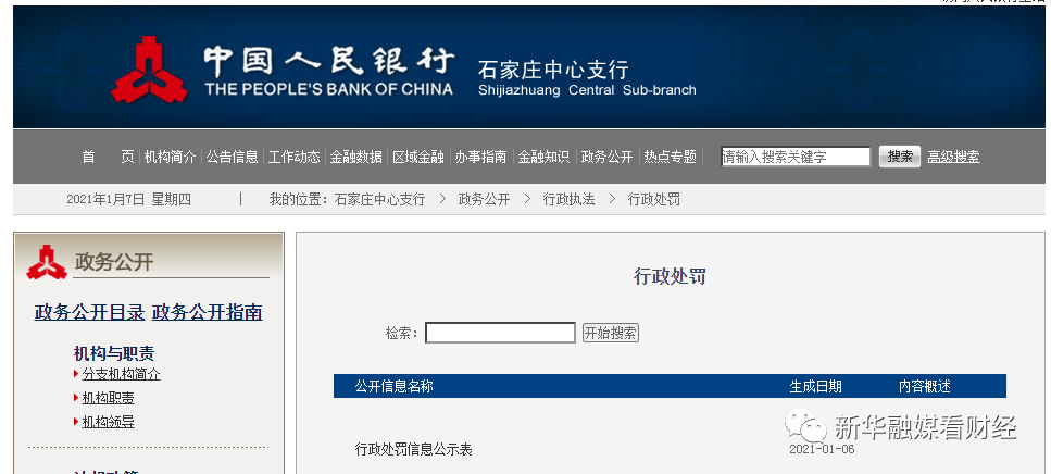 华夏银行涉多项业务违规遭央行罚款173万元,近年房