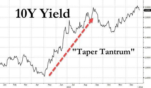 高盛预期美国下月再增7500亿美元刺激 美联储政策会发生这些变化