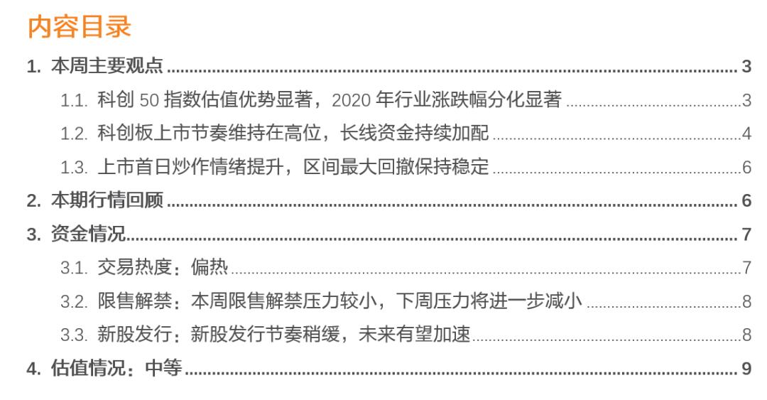 【天风策略·科创掘金】2020年科创板全景回顾