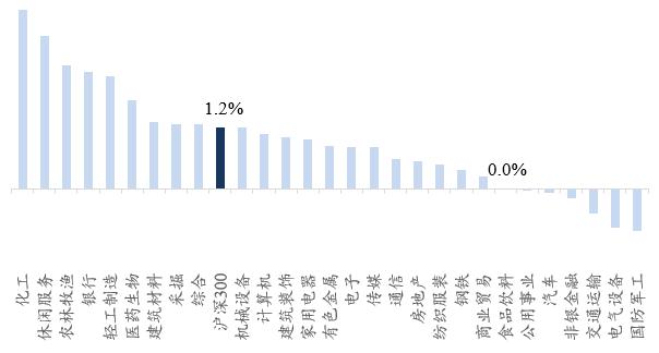 【开源食饮每日资讯0201】新乳业向41名激励对象授予1378万股限制性股票