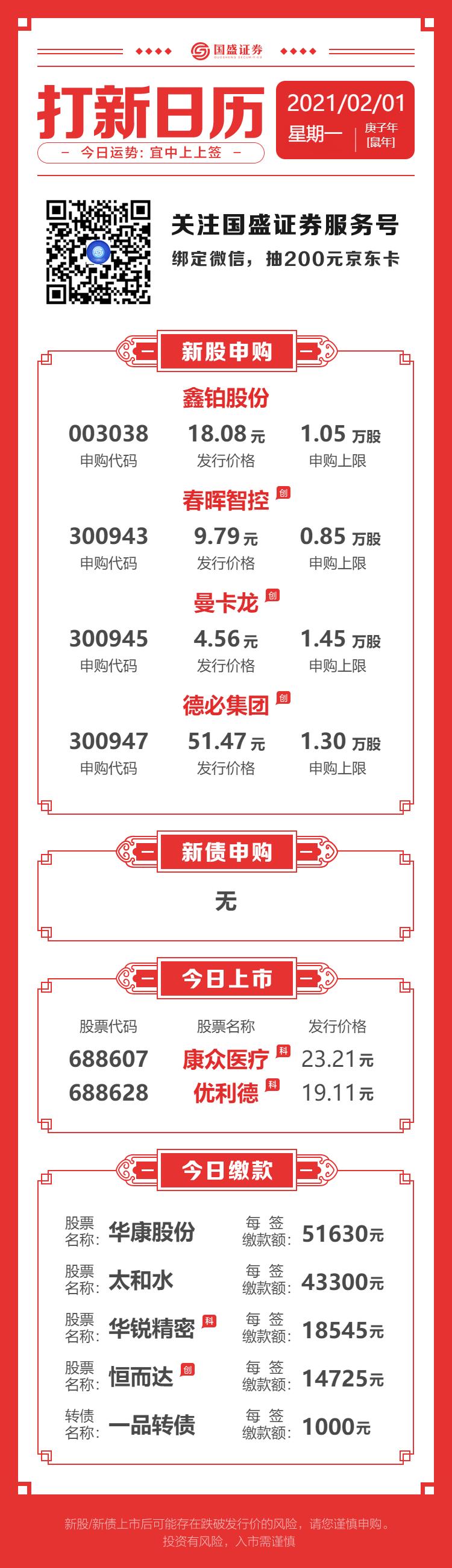 今日申购:鑫铂股份、春晖智控、曼卡龙、德必集团