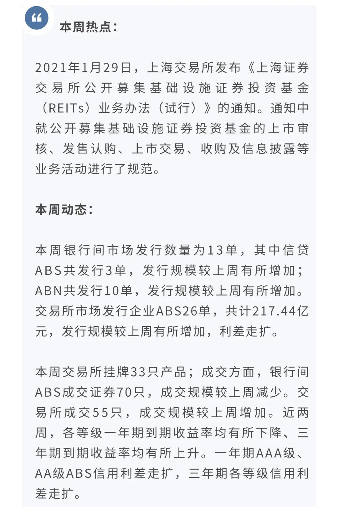 【今日推荐】【ABS周度观察】上交所发布公募REITs募集办法(2021年第4期)