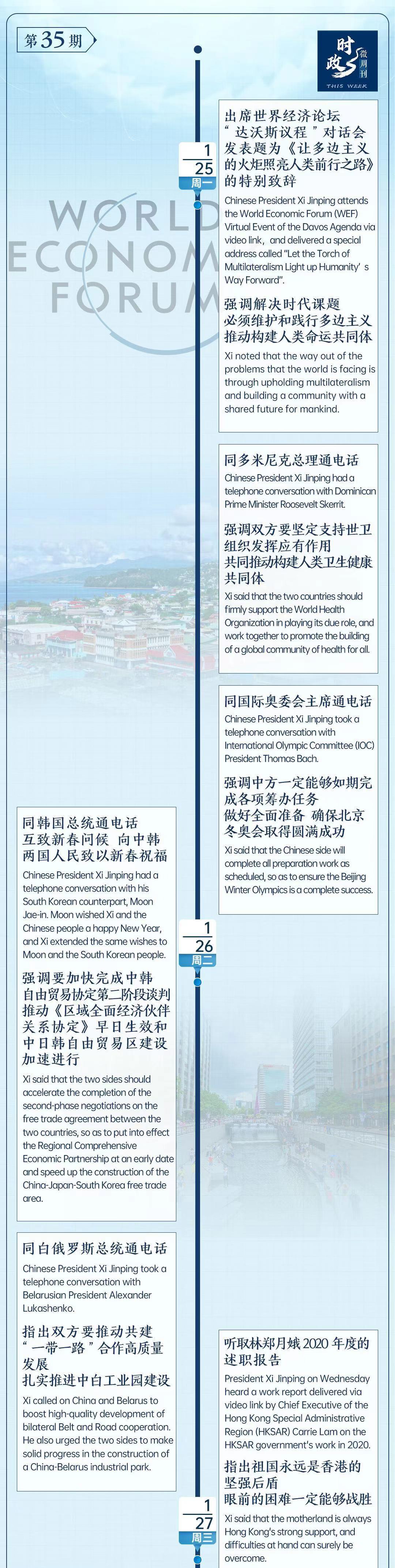 习近平的一周(1月25日—1月31日)图片