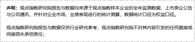 2021年1月中国房地产企业销售TOP100·观点月度指数
