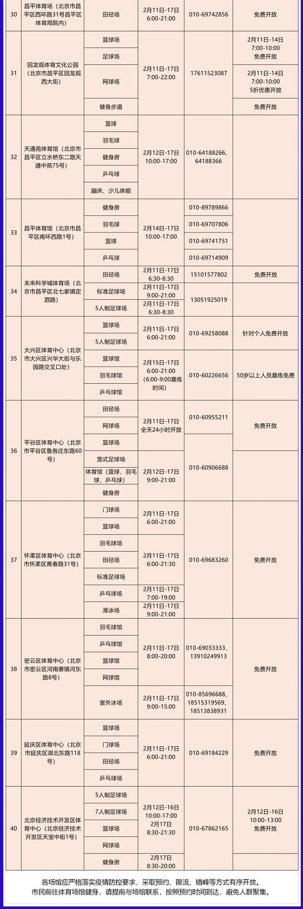 △具體開放時間以各場館實際公告為準