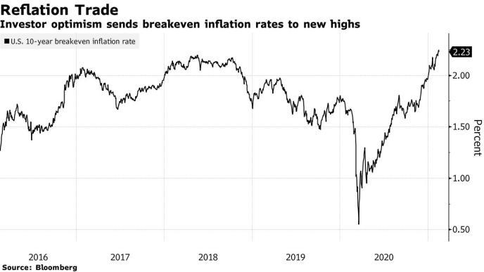 """美联储1月会议纪要:需要忽略""""临时""""通胀因素"""