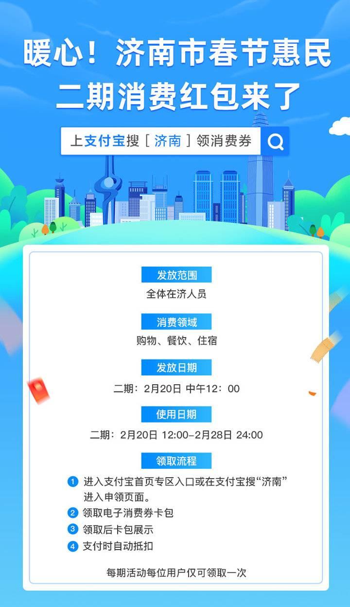 明天中午開搶 478萬元泉城春節惠民消費券來了