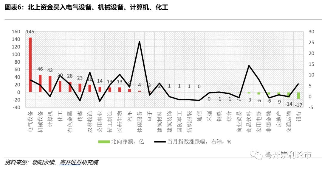 粤开策略流动性专题 | 春节前后流动性如何影响A股市场