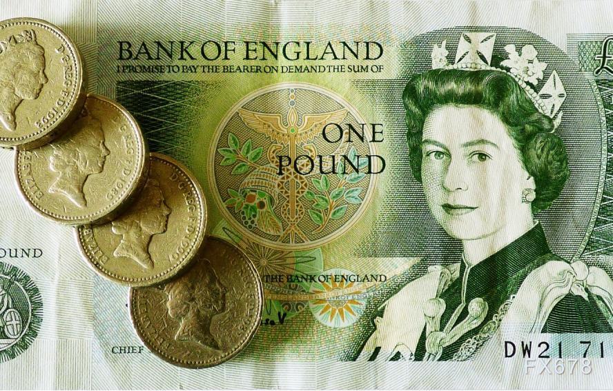 英镑创三年新高,但多家机构警告英镑或将见顶!