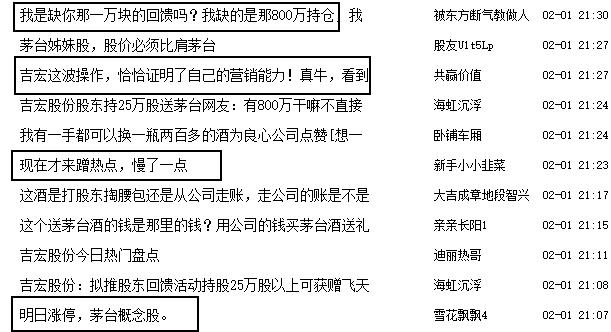 吉宏股份火了:买股票送茅台 但是想喝上得有800万