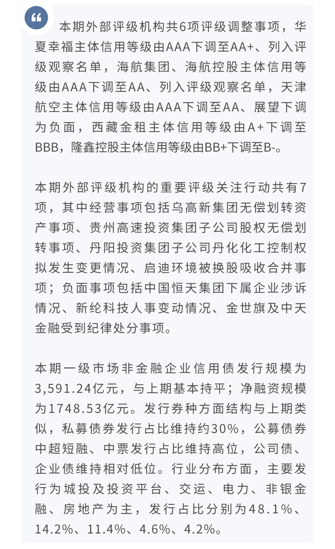 【信用】兴业研究信用观察周报(第48期)2021.1.25—2021.1.31