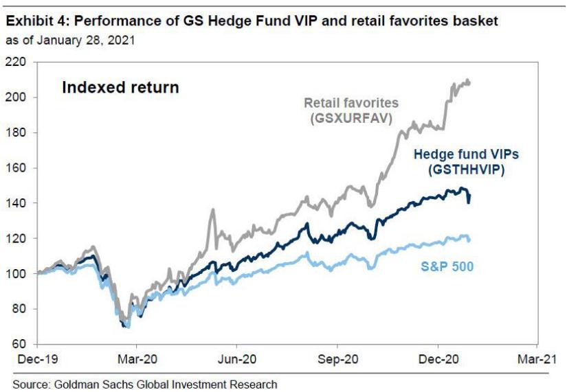 大摩:有三大因素可能引发市场回调