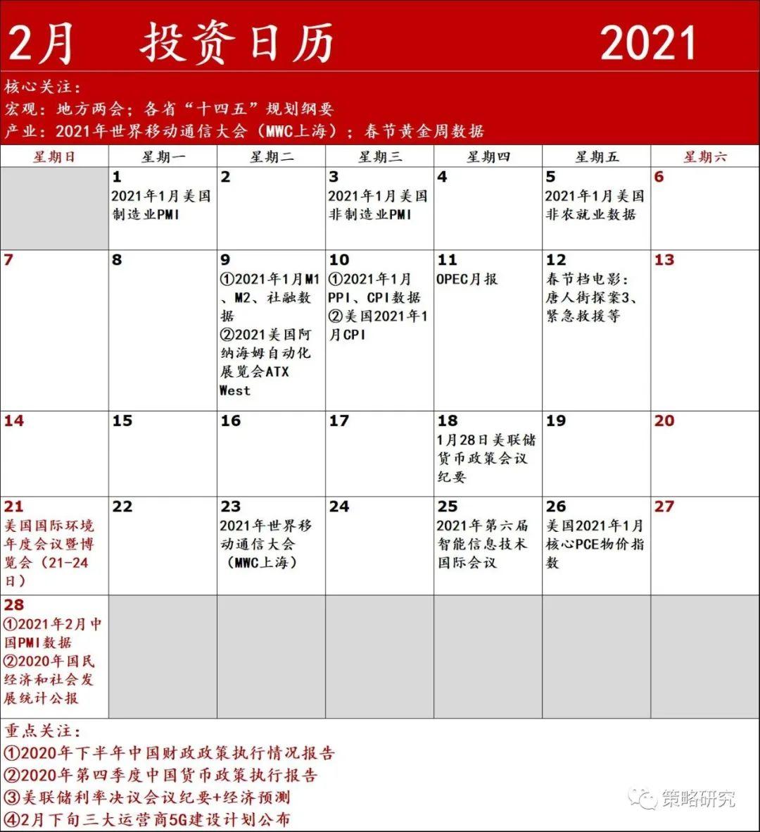 【方正策略】2月投资日历