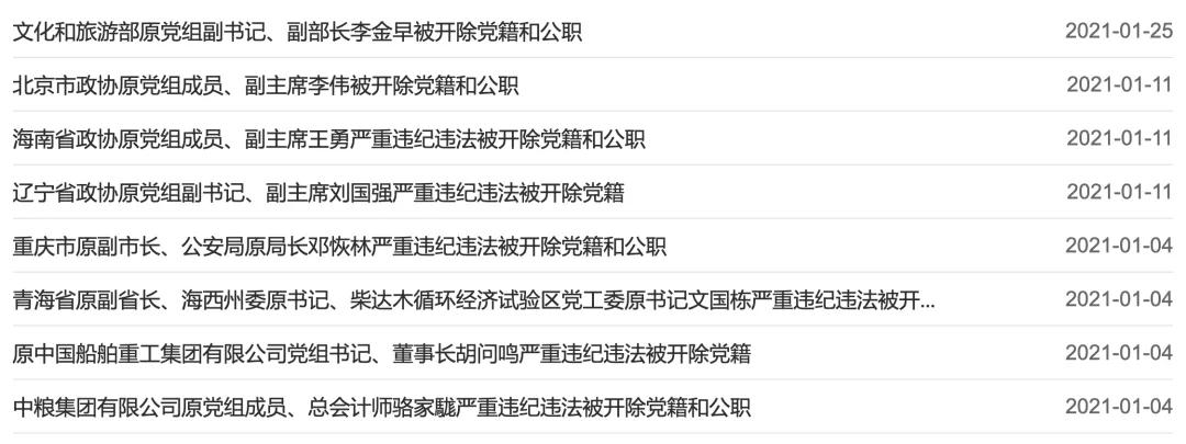 """反腐月报:2""""虎""""接受审查调查,8""""虎""""受处分图片"""