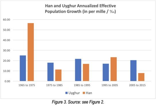 新疆汉族人口2020年总数是多少