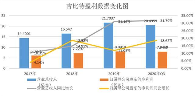 吉比特:国家级重点软件企业 关联公司3900万投资广州帝释天