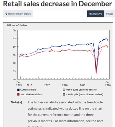 【每周汇市调查】英镑涨势稳定 欧元尝试突破 美元/加元跌跌不休
