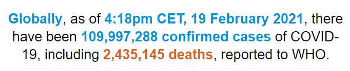 世卫组织:全球新冠肺炎确诊病例超过1亿999万例