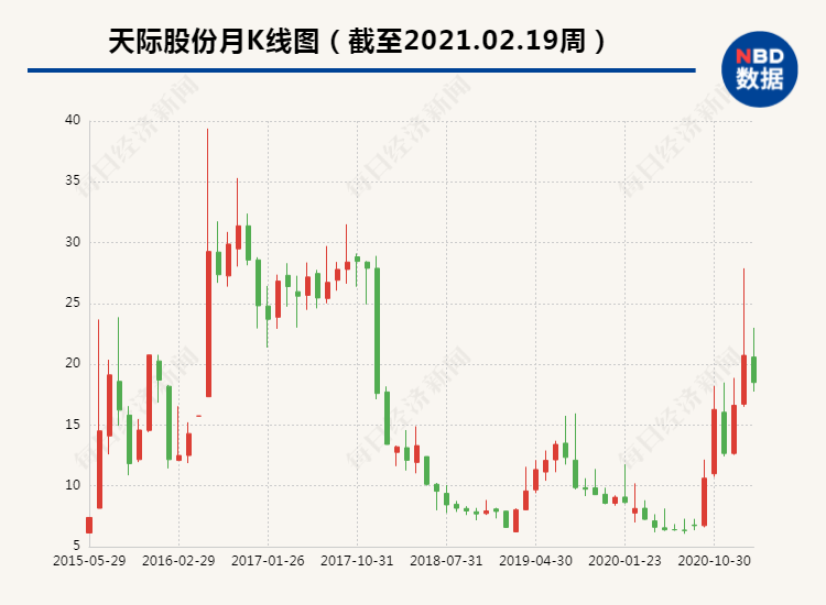 潮汕富豪遭小贷公司讨债数百万 曾身家40亿