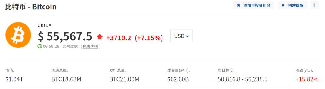 比特币总市值超两个茅台 但斌公开看好首个比特币ETF