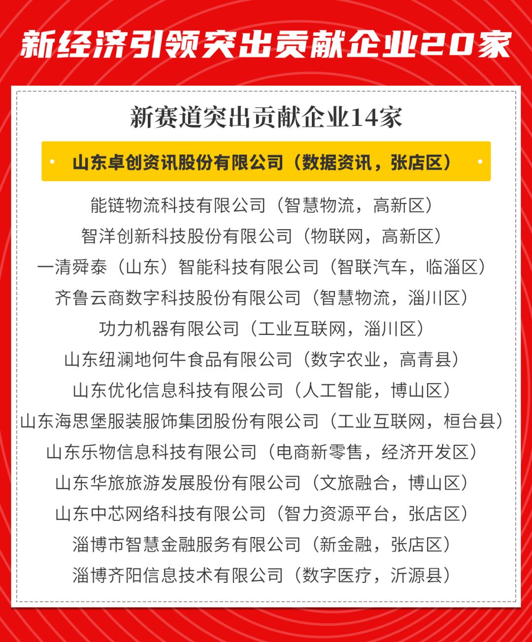 卓创资讯忝列2020年淄博市突出贡献企业名单
