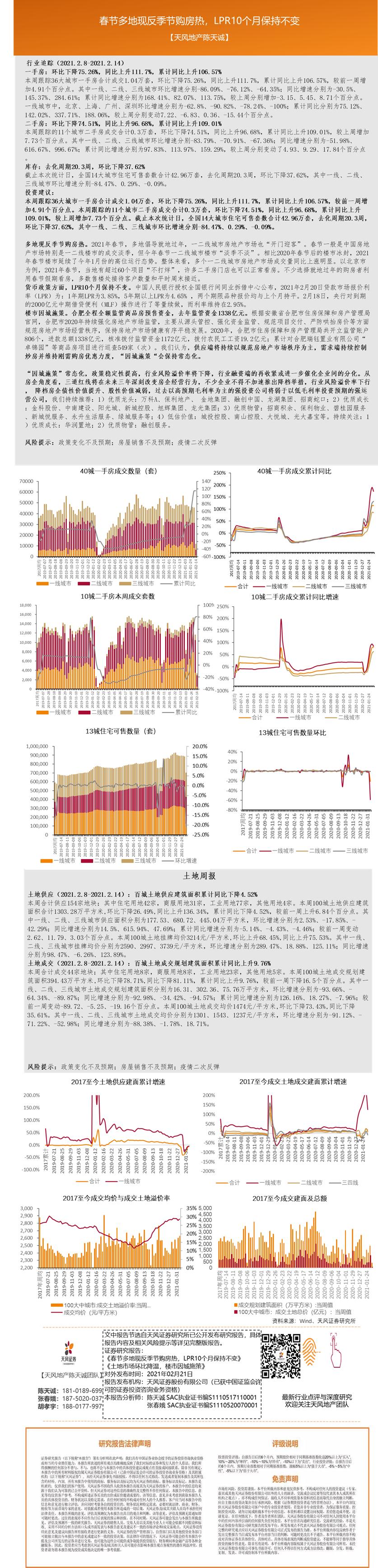 【天风地产|周观点】春节多地现反季节购房热,LPR10个月保持不变
