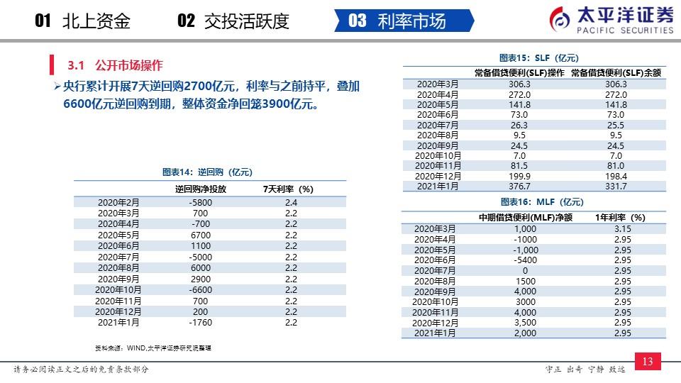 【太平洋策略-流动性周报】内外资均卖出食饮、电子