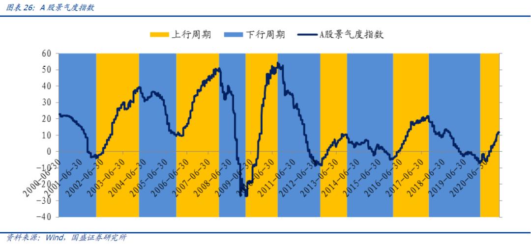 【国盛量化】短期警惕冲高回落