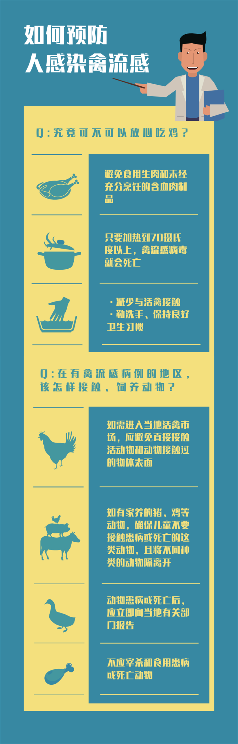 H5N8型禽流感传人 还能不能快乐吃鸡?