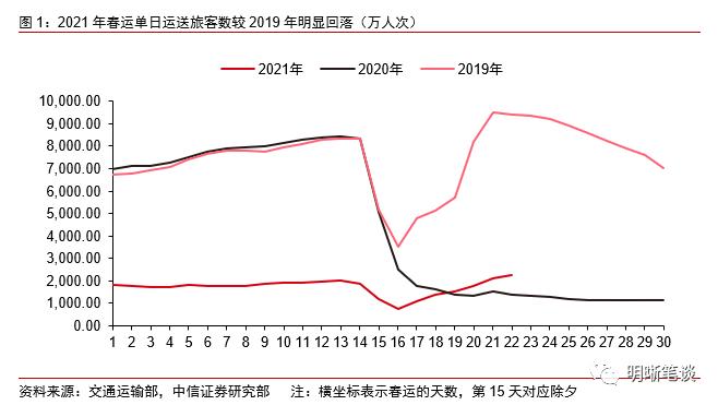 """【片叶知春秋】""""春节经济""""的繁荣背后"""
