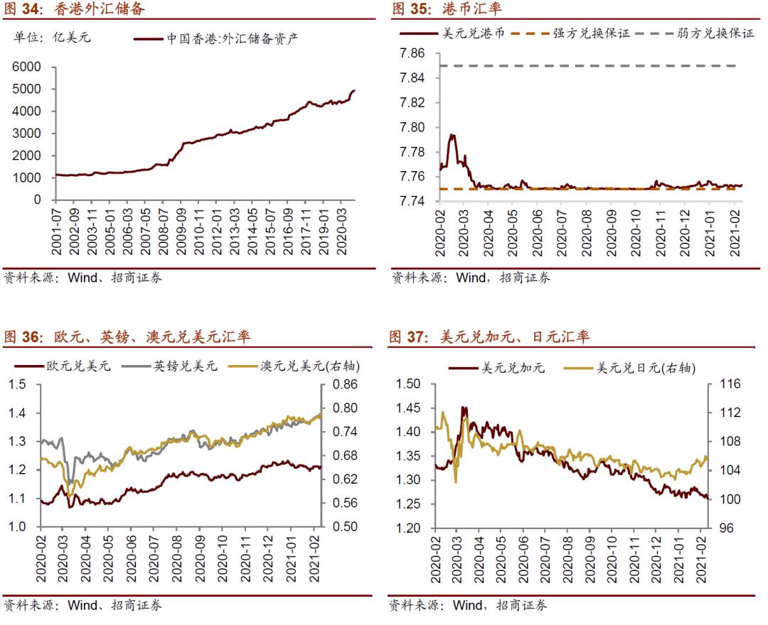 【招商策略】美债收益率大幅上行,未来一周基金密集发行——金融市场流动性与监管动态周报