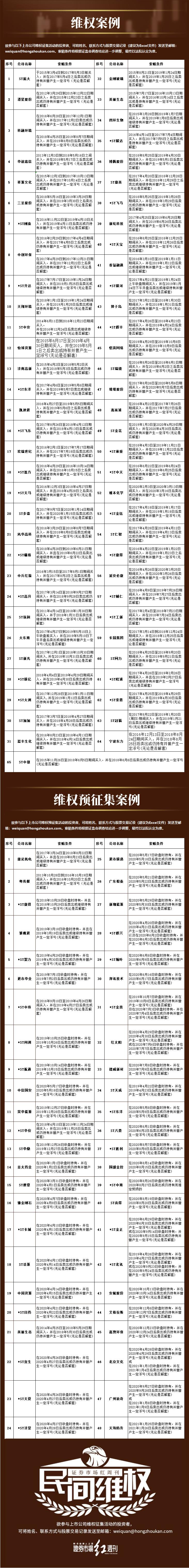 民间维权 | 广东榕泰:立案调查尚无结论 公司经营正