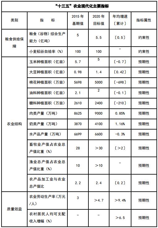 """【大咖有话说-孙光梅】2021年中央一号文件解读:围绕""""乡村振兴""""再提""""农业现代化"""""""