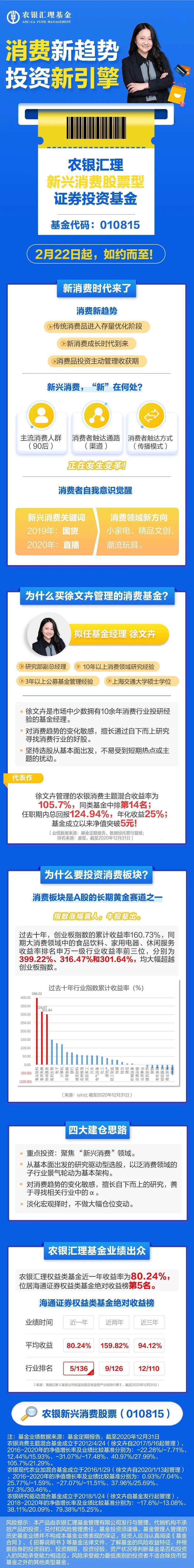 【新产品】农银新兴消费股票基金今起发行