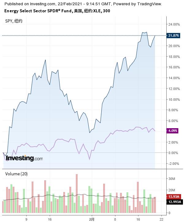 美股指期货跌势明显,投资者该如何对冲风险?
