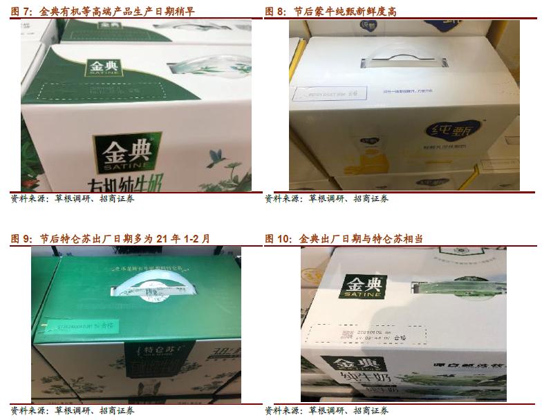 【招商食品 | 全国草根调研】春节销售超预期,消费升级正当时