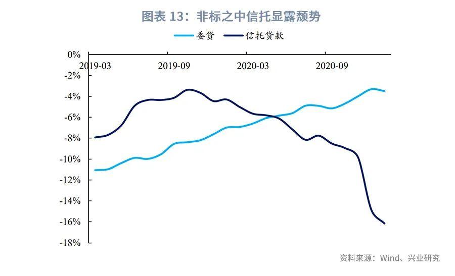 【今日推荐】银行资产配置观察第48期:春节后银行资产配置策略-中长期资产