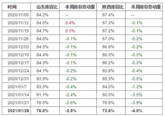 苹果:销区走货缓慢 期价弱势震荡持续