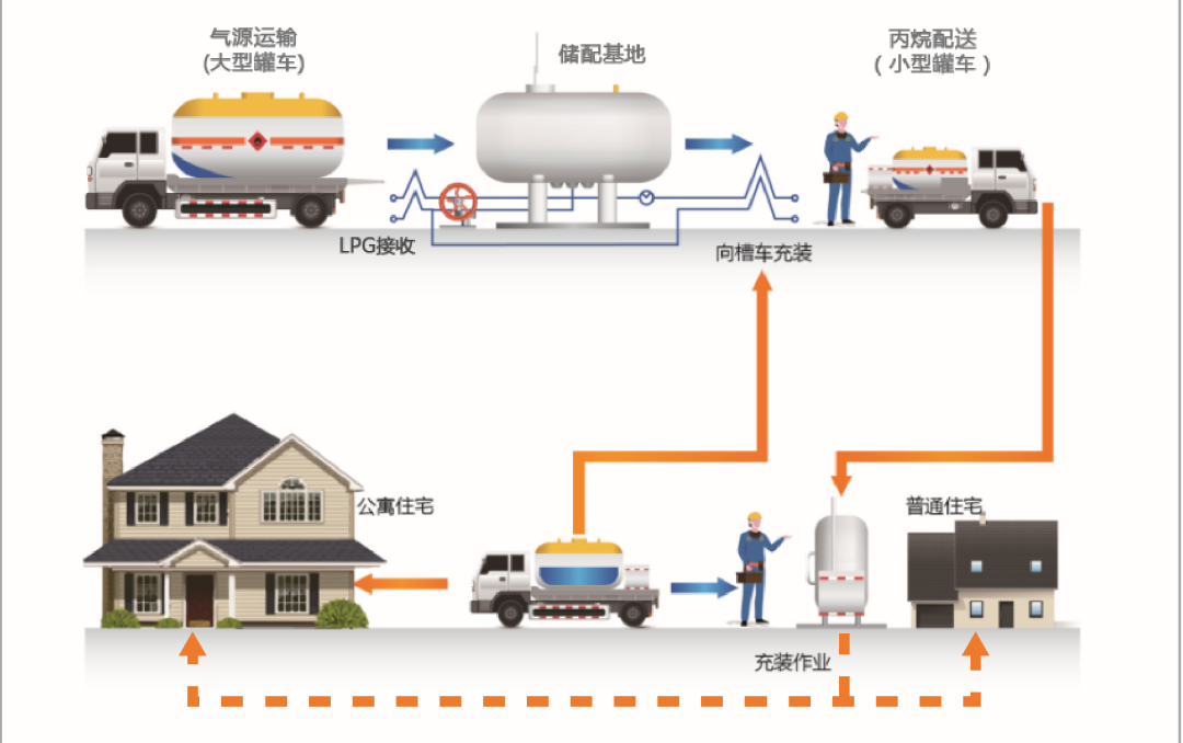 中国燃气:独创微管网技术助力国家乡村振兴战略
